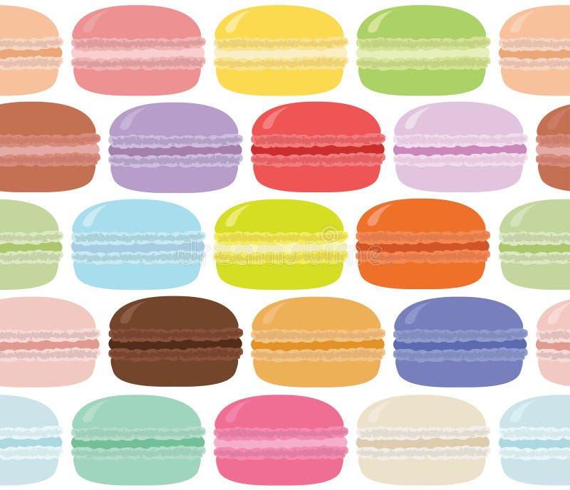 Macaroons шаржа красочные бесплатная иллюстрация