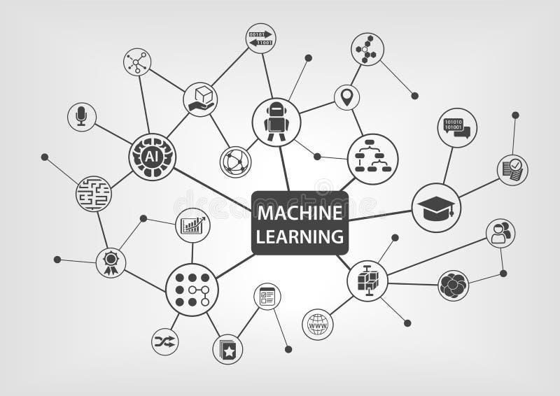 Machine het leren concept met tekst en netwerk van verbonden pictogrammen op witte achtergrond als illustratie royalty-vrije illustratie