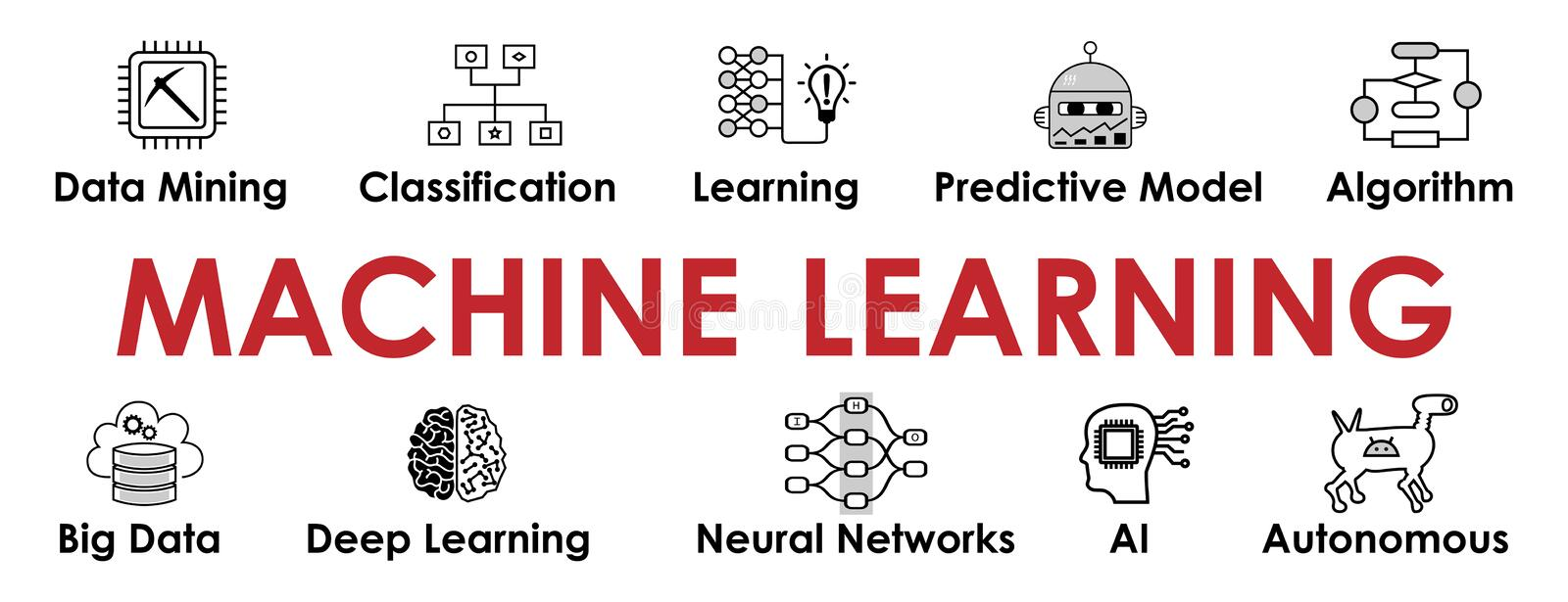 Machine Learning banner royalty free illustration