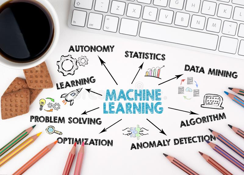 Machine Learning concept. Chart with keywords and icons. Stationery, coffee mug and computer keyboard on a white table stock photos