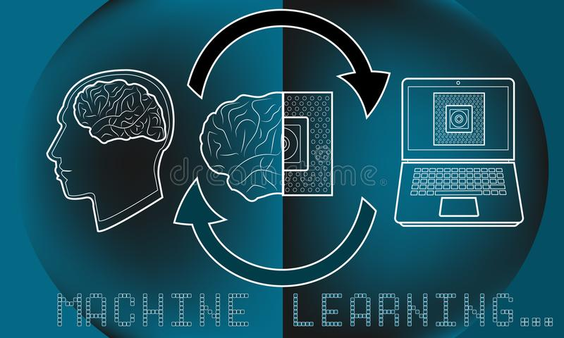 Machine learning ML and artificial intelligence AI process illustrated stock illustration