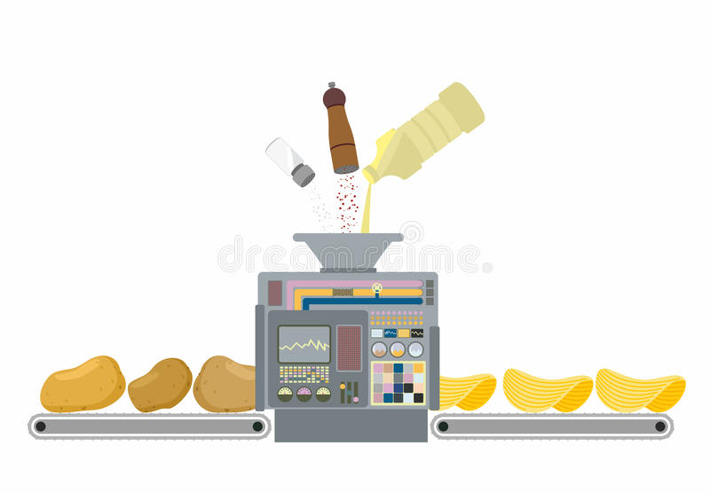 Machine for making potato chips. Production of deep frying potatoes with butter, salt and pepper. Fresh potatoes is processed and. It turns Golden chips royalty free illustration