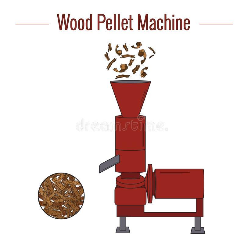 Machine voor de productie van houten korrels stock illustratie