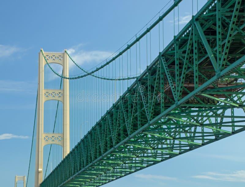 Mackinac Bridge between the great lakes of Huron and Michigan. Near Mackinac Island royalty free stock photo