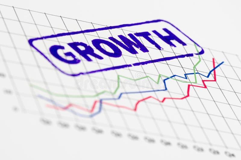 Macro van de zegelgroei wordt geschoten op een het groeien grafiek die stock afbeelding