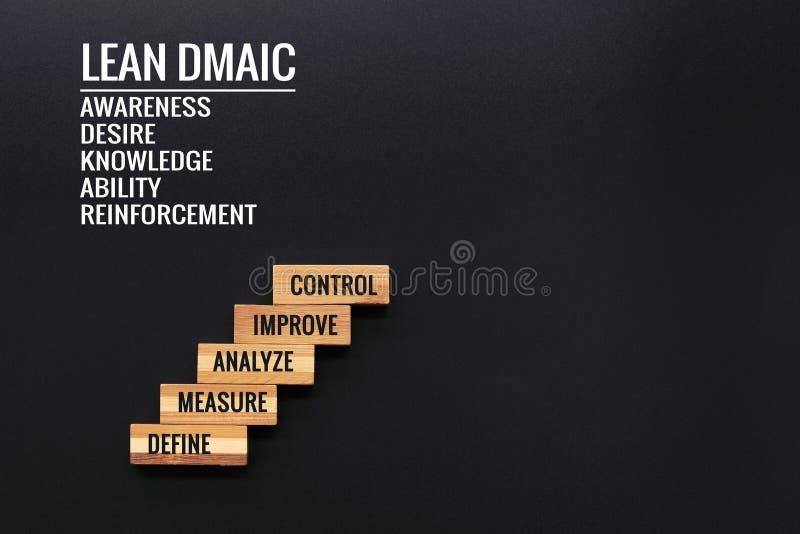 MAGER DMAIC-bedrijfsverbetering concept de houten stap met tekst bepaalt, meet, analyseert, verbetert en controle met exemplaarru stock foto