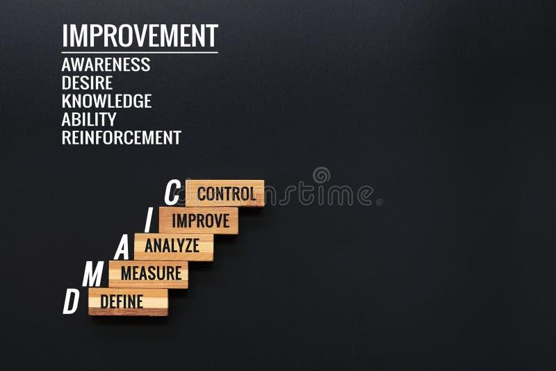 MAGER DMAIC-bedrijfsverbetering concept de houten stap met tekst bepaalt, meet, analyseert, verbetert en controle met exemplaarru royalty-vrije stock foto