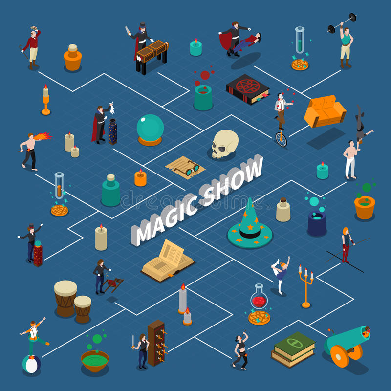 Magic Show Isometric Flowchart. With illusionists gymnasts masters of levitation with attributes on blue background vector illustration royalty free illustration