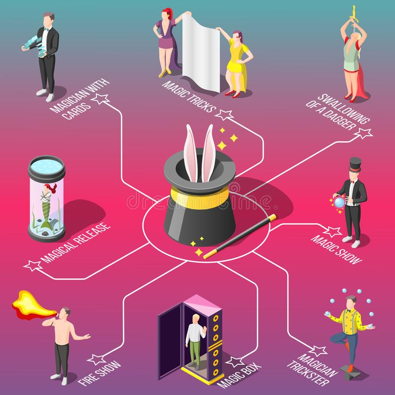 Magic Show Isometric Flowchart. Tricks with fire and cards, swallowing of dagger, juggler, gradient background, vector illustration royalty free illustration