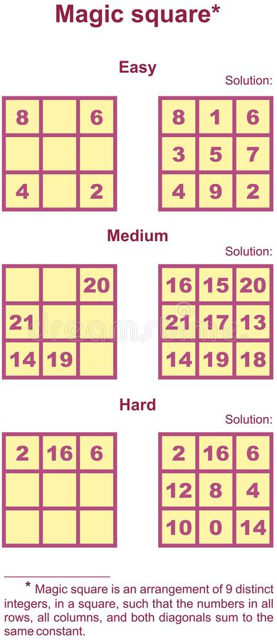 Download Magic Square stock vector. Illustration of math, mathematical - 23421004