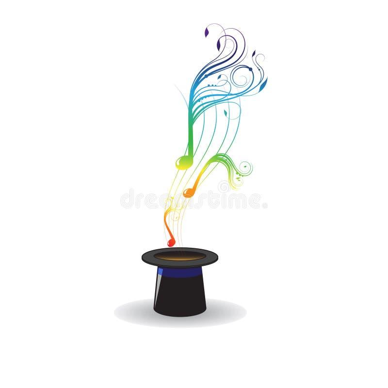Magische Hut- und Musikanmerkungen lizenzfreie abbildung