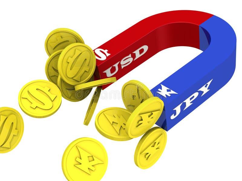 Magnes przyciąga pieniądze dolara amerykańskiego i Japońskiego jen ilustracja wektor