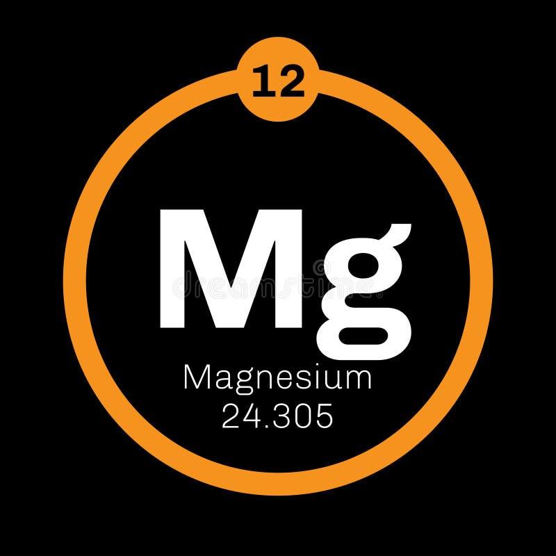 Magnesium chemisch element vector illustratie