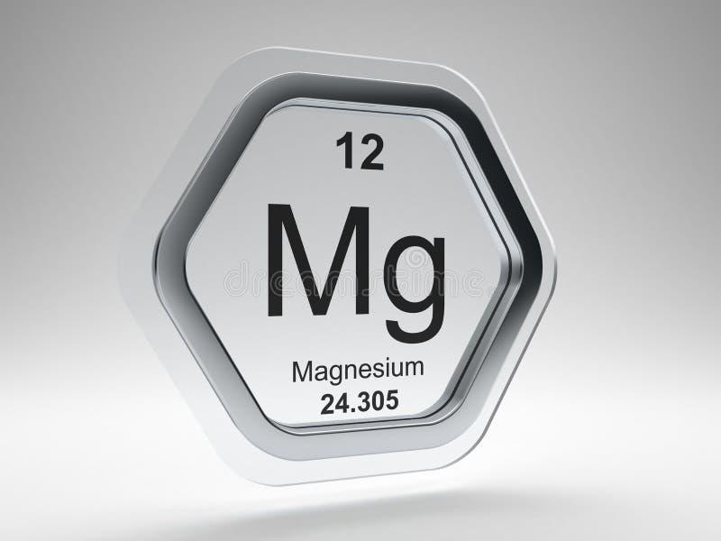 Magnesium element symbol stock illustration illustration of download magnesium element symbol stock illustration illustration of element 87717522 urtaz Images