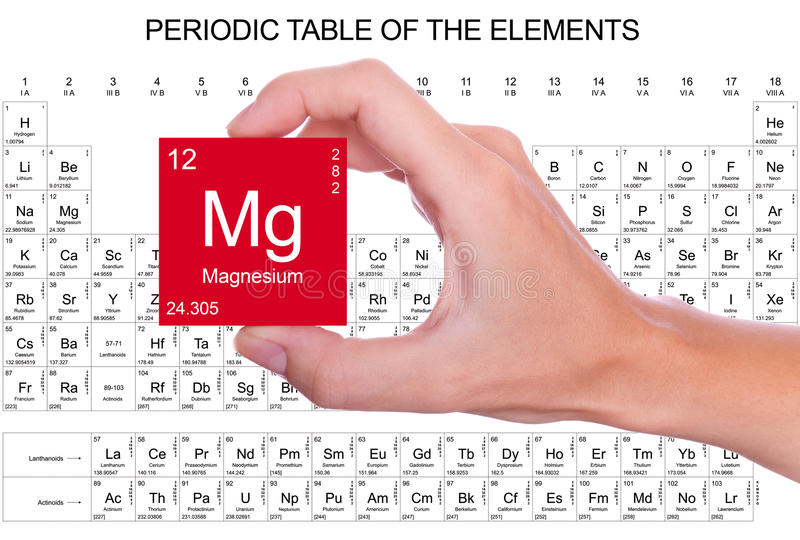 Magnesium symbol. Handheld over the periodic table stock image