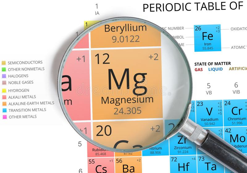 Magnesium symbol mg element of the periodic table zoomed stock download magnesium symbol mg element of the periodic table zoomed stock illustration illustration urtaz Gallery