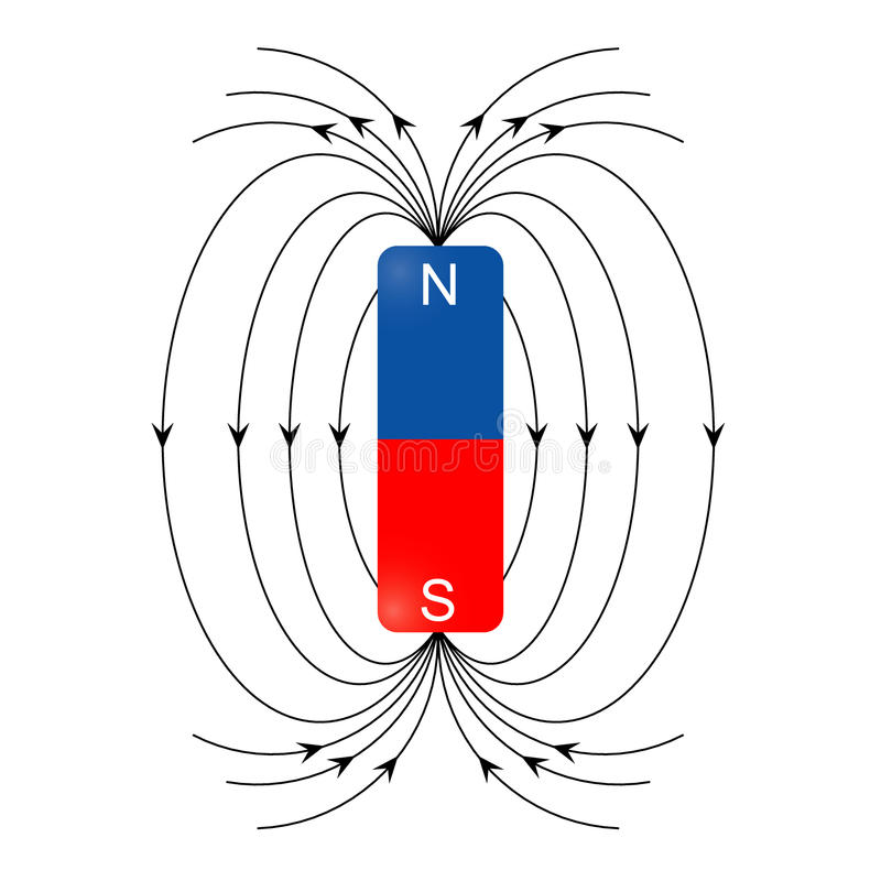 Magnetic field vector. Image of magnetic field on white stock illustration