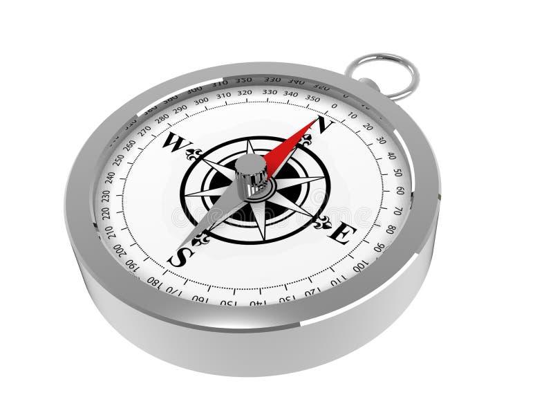 magnetisk kompass royaltyfri illustrationer