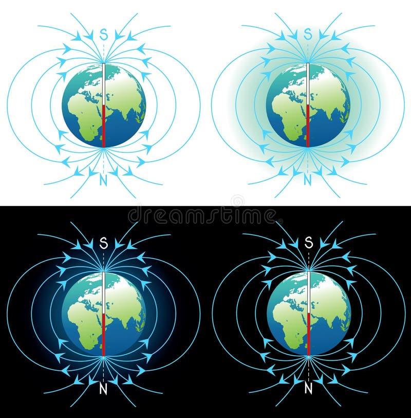 magnetiskt jordfält royaltyfri illustrationer