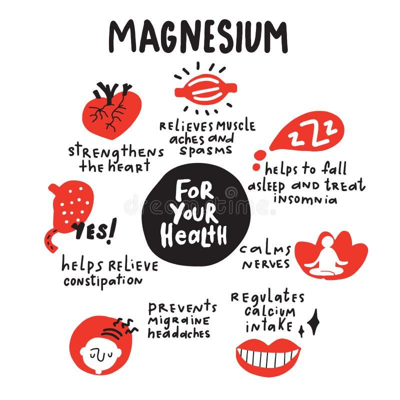 magnez Dla twój zdrowie Śmieszny infographic plakat o magnez zdrowych korzyściach wektor ilustracji
