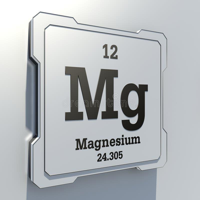 Magnezu element ilustracji