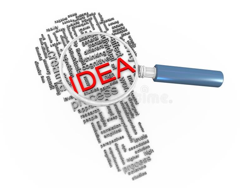 Download Magnifier Bulb Idea Wordcloud Stock Photos - Image: 24725673