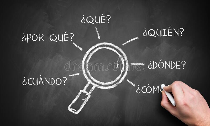Magnifier glass with the Spanish words for `when, why, what, who, where, how`. Magnifier glass on a blackboard with the Spanish words for `when, why, what, who stock photo
