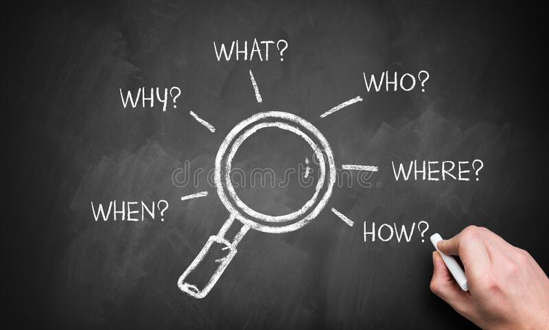 Magnifier glass with the words `when, why, what, who, where, how`. Magnifier glass on a blackboard with the words `when, why, what, who, where, how royalty free stock photos