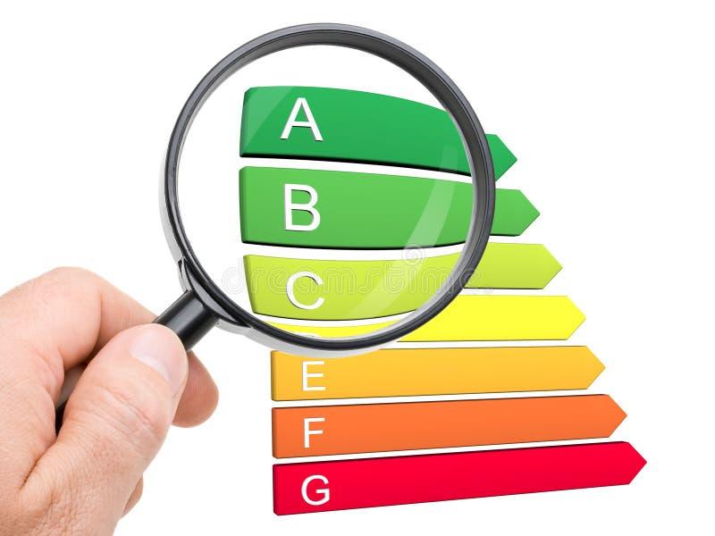 Magnifiying γυαλί εκμετάλλευσης χεριών που εξετάζει το Α στις ετικέτες Γ της νέας ταξινόμησης ενεργειακής αποδοτικότητας του 2019 ελεύθερη απεικόνιση δικαιώματος