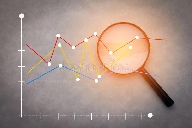 MAGNIFY GRAPH CHART ANALYSIS BUSINESS CONCEPT royalty free stock image