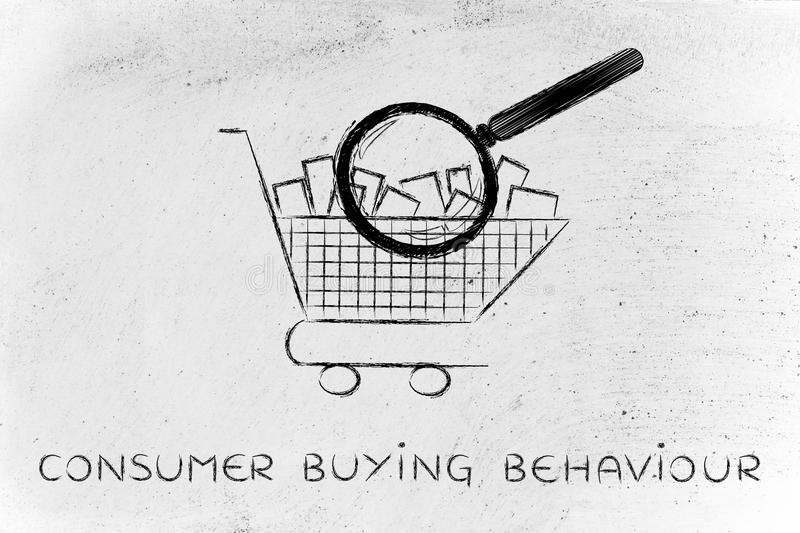 Magnifying glass on shopping cart, customer buying behaviour. Consumer buying behaviour: shopping cart full of products with huge magnifying glass analyzing it royalty free stock image