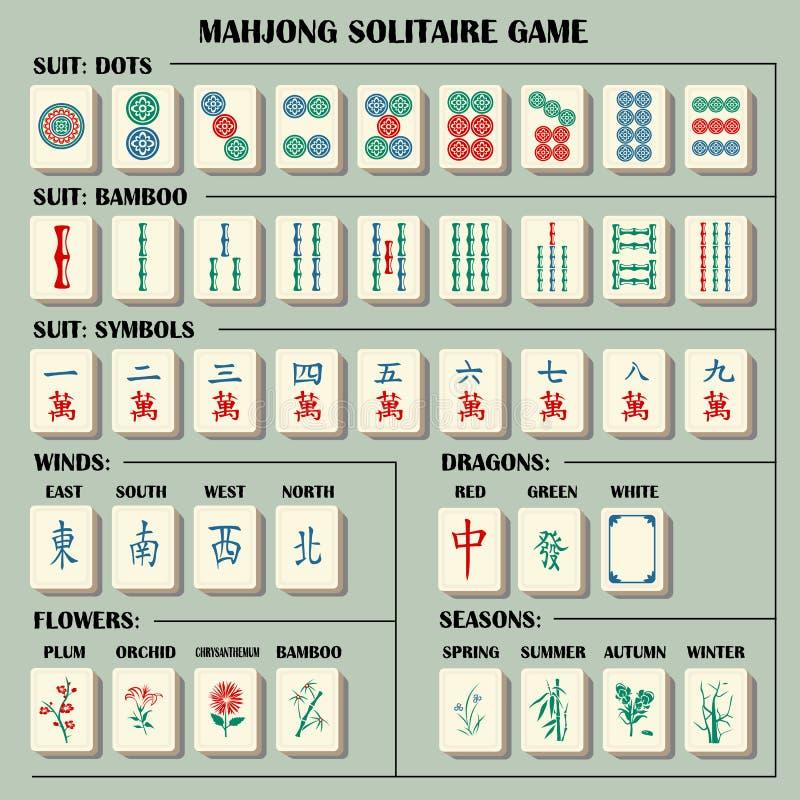 Mahjong που τίθεται πλήρες με τα σύμβολα εξηγήσεων στοκ φωτογραφίες με δικαίωμα ελεύθερης χρήσης