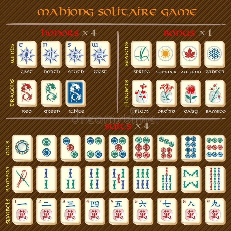 Mahjong που τίθεται πλήρες με τις εξηγήσεις συμβόλων στοκ φωτογραφίες με δικαίωμα ελεύθερης χρήσης