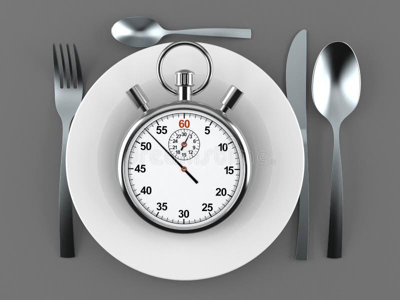 Mahlzeit mit Stoppuhr lizenzfreie abbildung