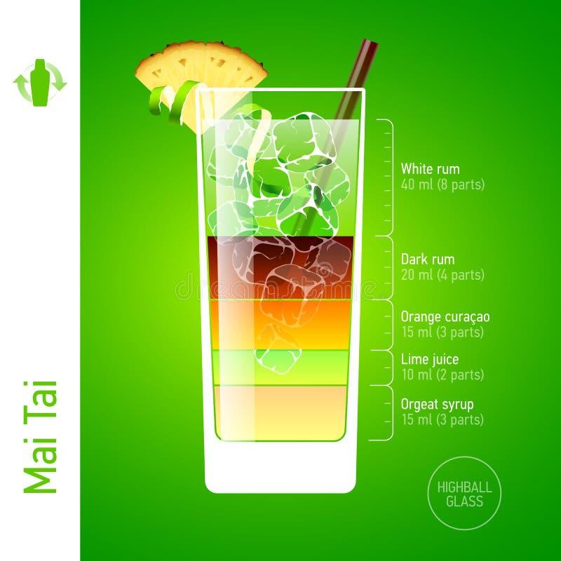 Mai Tai cocktail. Set of cocktails infographics illustration royalty free illustration
