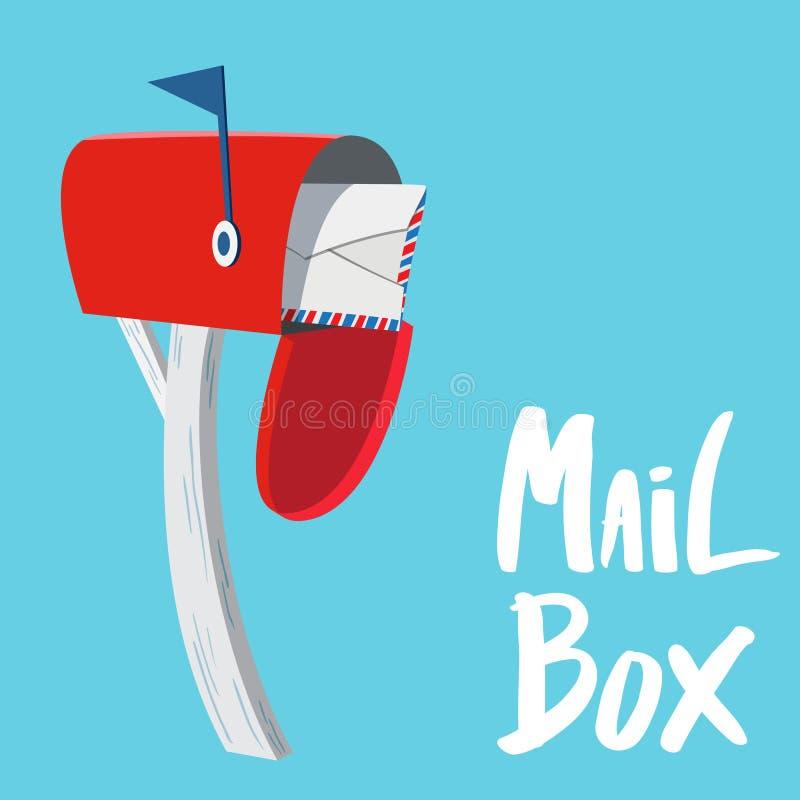 Mail box royalty free illustration