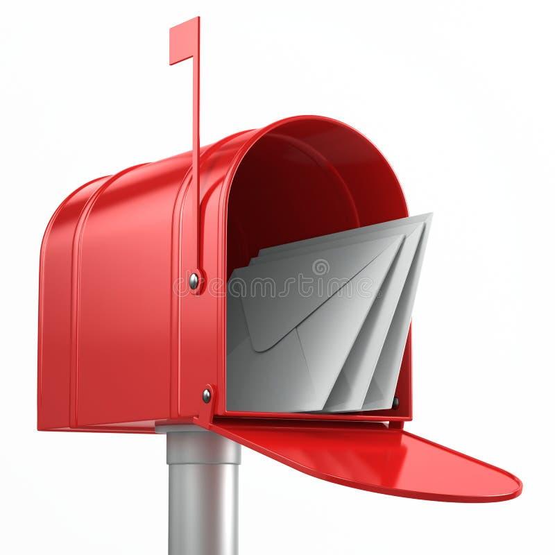 mailbox illustration libre de droits