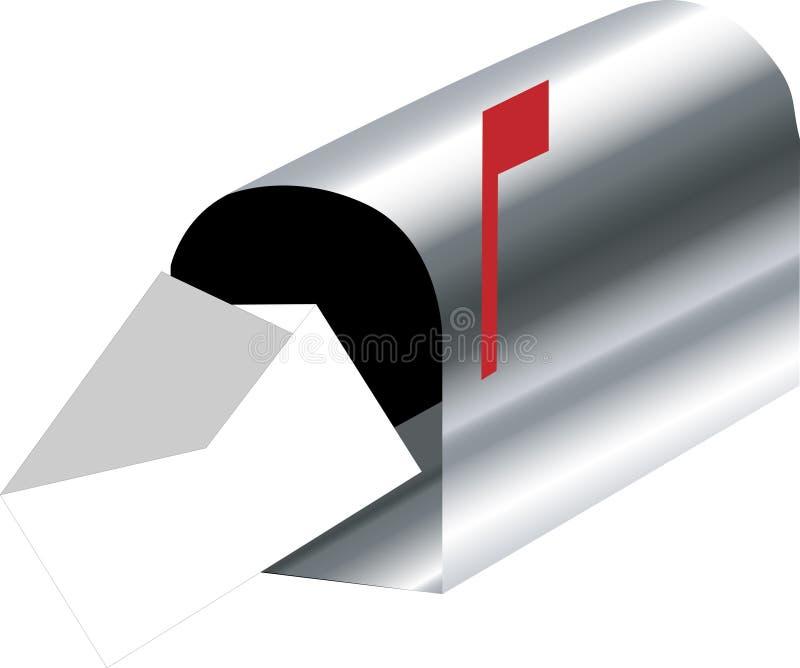mailbox1 στοκ φωτογραφία με δικαίωμα ελεύθερης χρήσης