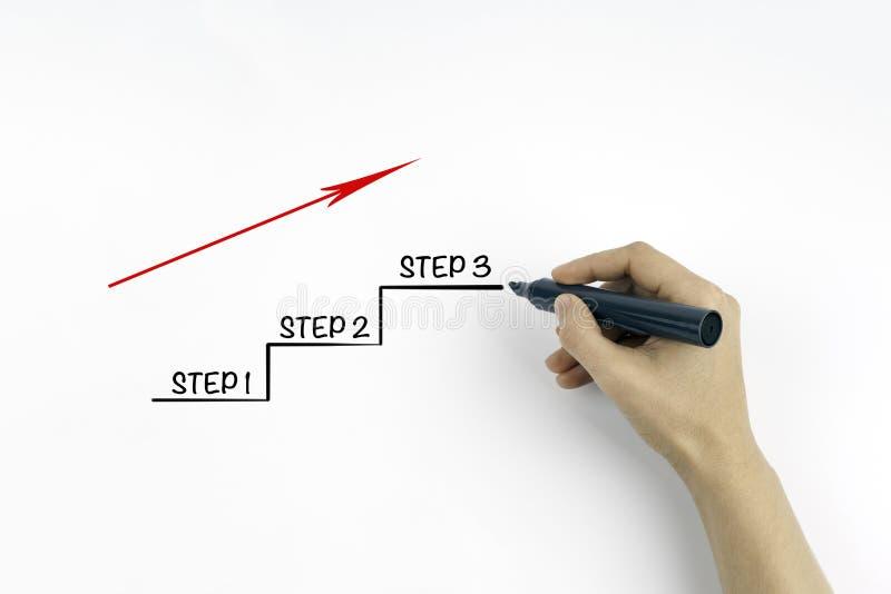 Main avec l'étape 3 d'étape 1 d'écriture de marqueur - étape 2 - photos libres de droits