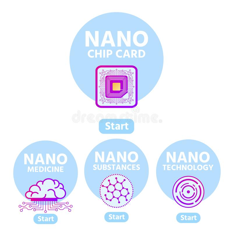 Main Components for Nano Chip Card Development royalty free illustration