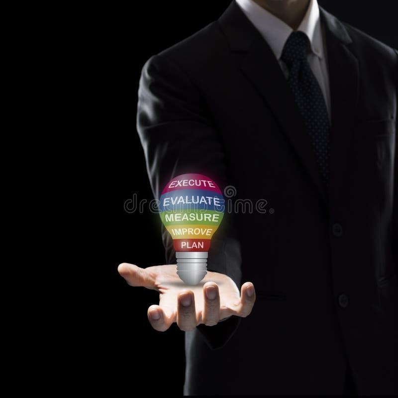 Main d'ampoule de prise d'homme d'affaires sur le fond foncé image stock