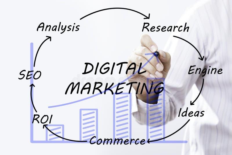 Main d'homme d'affaires dessinant le marketing de Digital, concept image libre de droits