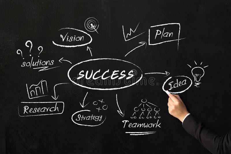 Main de clé d'écriture d'homme d'affaires au concept de succès photographie stock