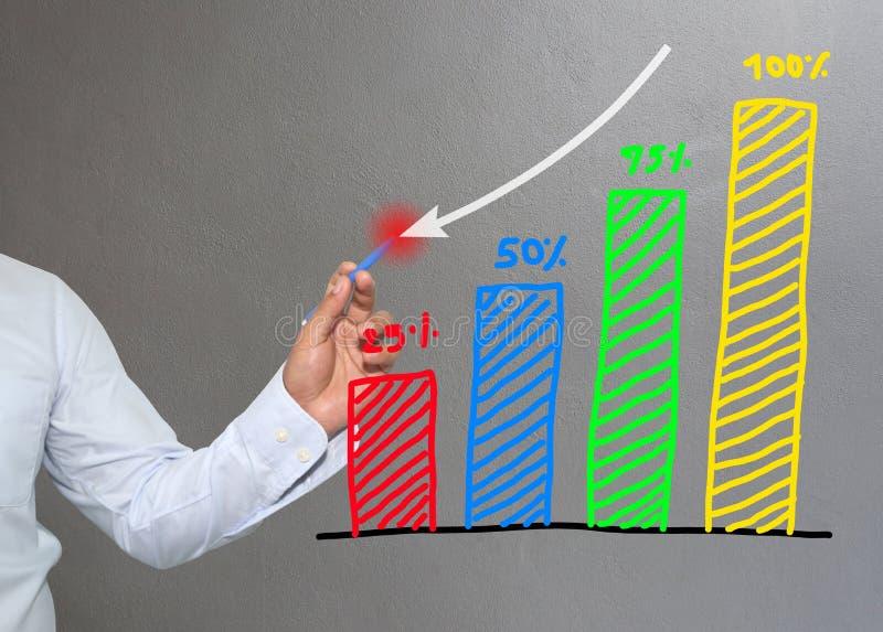 Main des graphiques de dessin d'homme d'affaires vers le bas un graphique croissant de point images stock