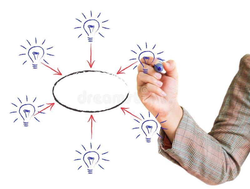 Main dessinant une ampoule de graphique illustration stock