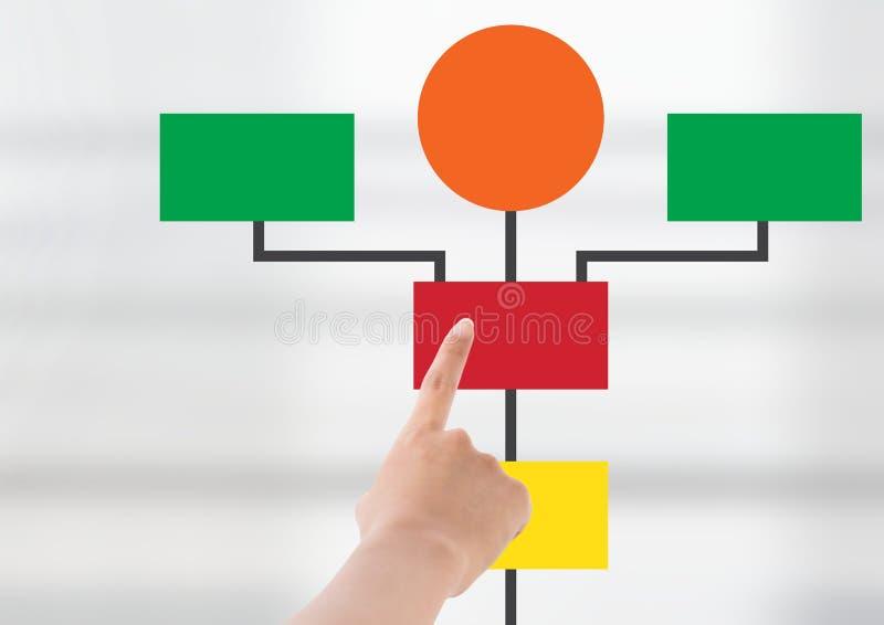 Main et carte d'esprit colorée au-dessus de fond lumineux images stock