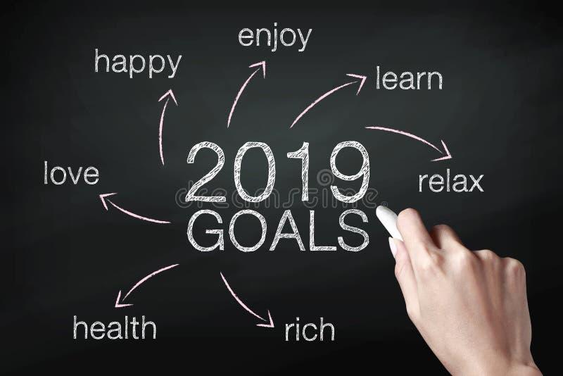 Main montrant les buts 2019 images libres de droits