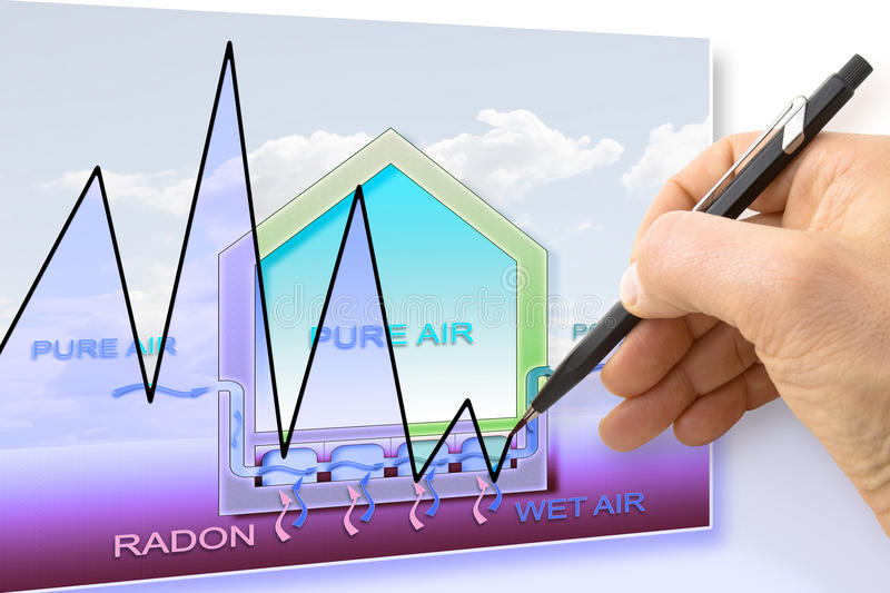Main traçant un graphique au sujet de question de radon illustration libre de droits