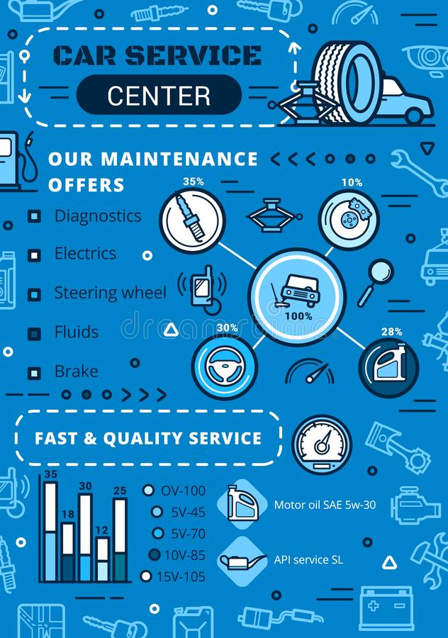 Maintenance, repair, car diagnostics service stock illustration
