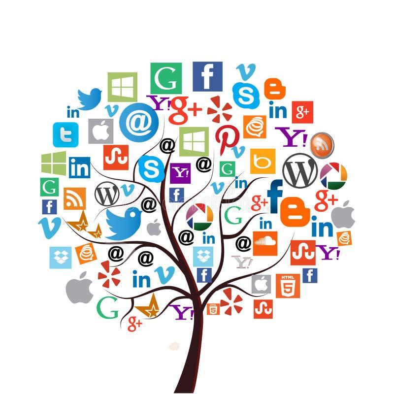 A maioria de ícones sociais populares dos meios/Web ilustração royalty free